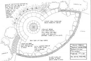Design Redruth